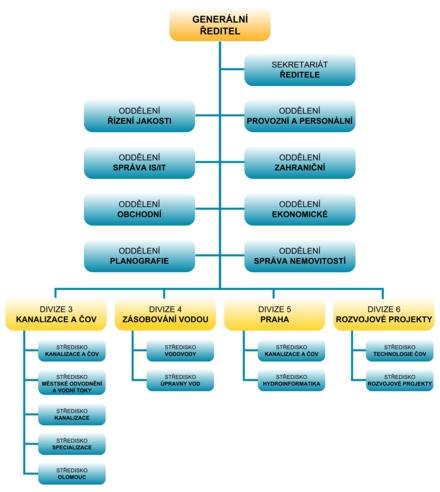 struktura.jpg